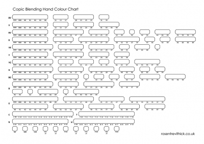 Blank Copic blending hand colour chart
